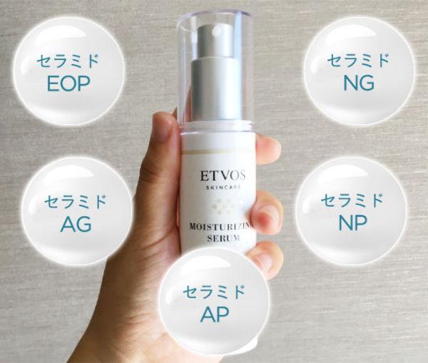 ETVOSの5種類のセラミド