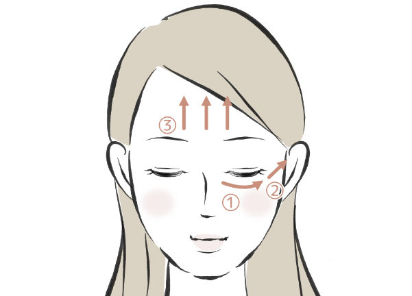 まぶた周りへの美顔器の使い方
